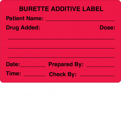 Burette Additive