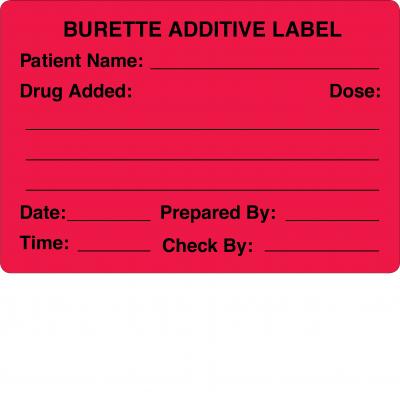 Burette Additive