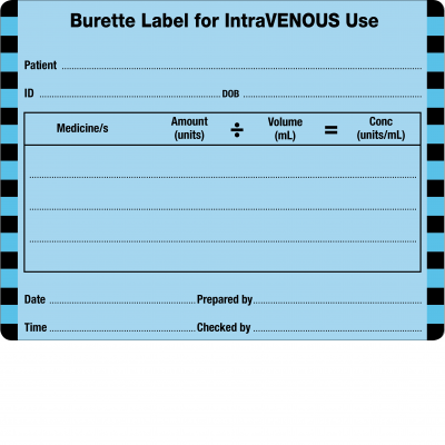 Intravenous burette